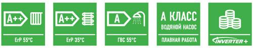 Тепловой насос Panasonic KIT-WXC16H9E8